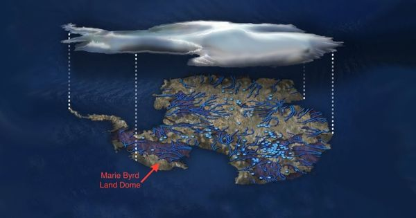 Nasa finds a mantle plume under West Antarctica that could help gauge rate of ice loss