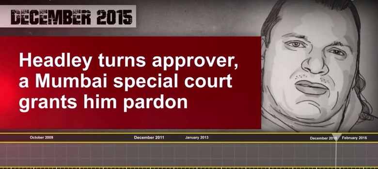 If Supreme Court disapproves of plea bargaining, why are approvers such as David Headley allowed?