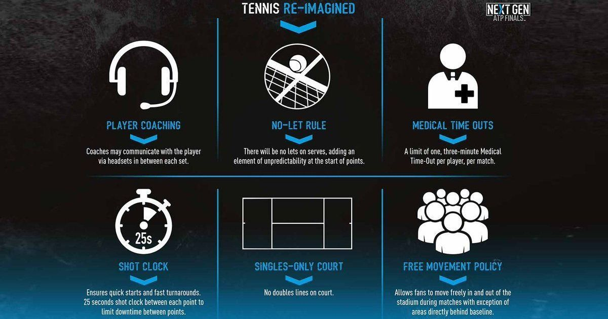 No line judges, no ad-scoring: A look at the innovations to be tried at Next Gen ATP Finals